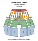 Jubilee Theater - Bally's
