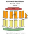 Konocti Field Outdoor Amphitheatre - Konocti Resort & Spa