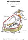 Nazareth Speedway