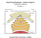 South Coast Repertory - Julianne Argyros