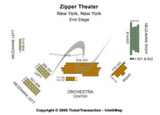Zipper Theater