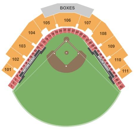 Baylor Ballpark