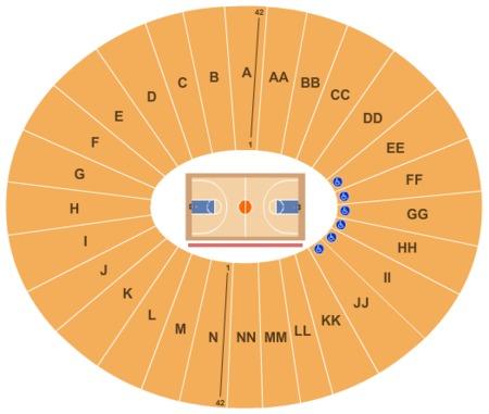 Carver Hawkeye Arena