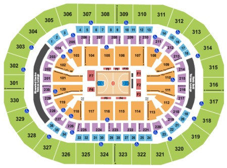 Chesapeake Energy Arena