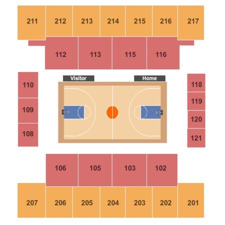 Christl Arena