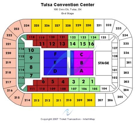 Cox Business Center - Arena