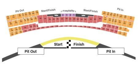 Daytona International Speedway Tickets Daytona International Speedway In Daytona Beach Fl At Gamestub