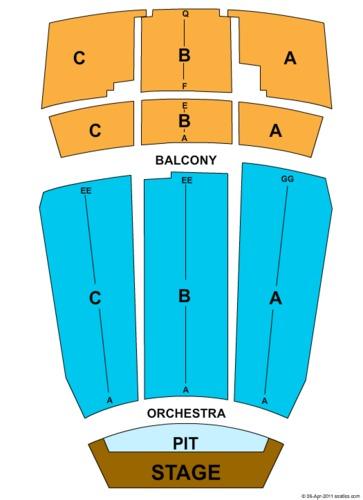 DECC - Symphony Hall