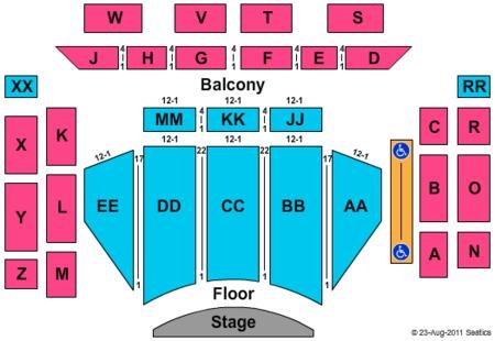Evansville Coliseum