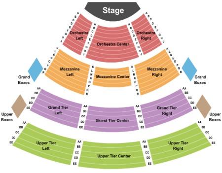 Ferrara Theatre At Americas Center