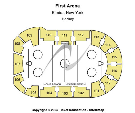 First Arena