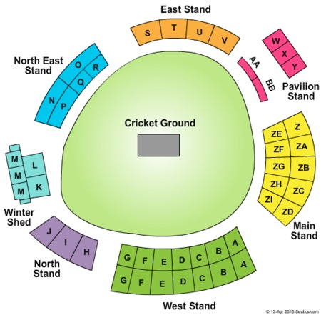 Headingley Cricket Grounds