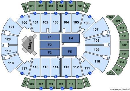 Jacksonville Veterans Memorial Arena