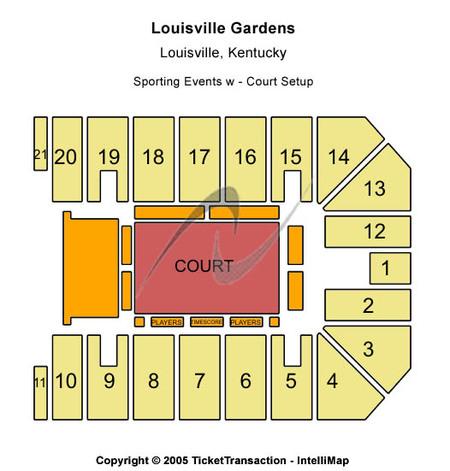 Louisville Gardens