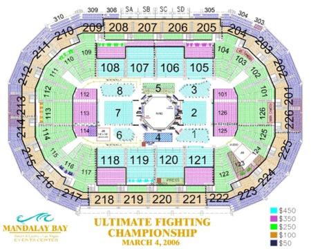 Mandalay bay events center tickets mandalay bay events center