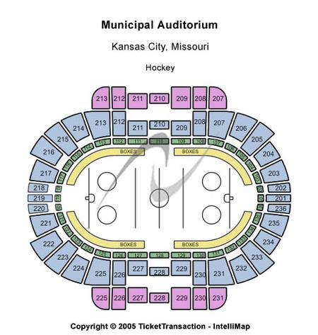 Municipal Auditorium Arena