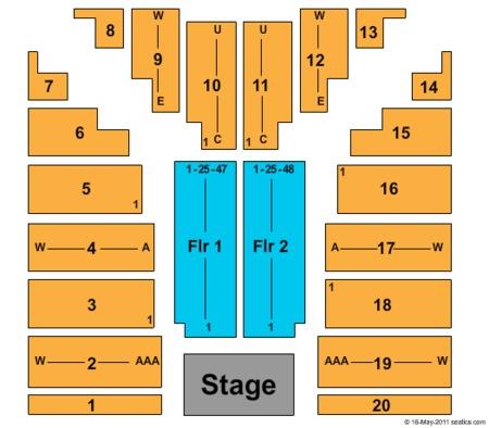Rimac Arena - UCSD