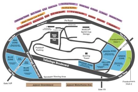 Talladega Super Speedway