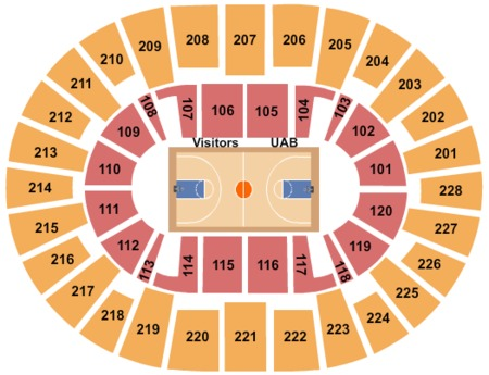 UAB Bartow Arena