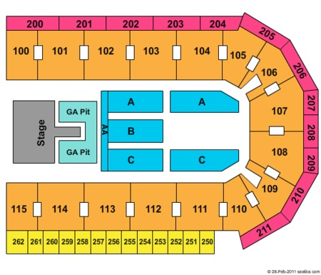 United Wireless Arena Tickets - United Wireless Arena in Dodge City