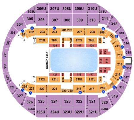 Von Braun Center Arena