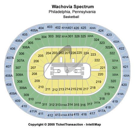 Wachovia Spectrum